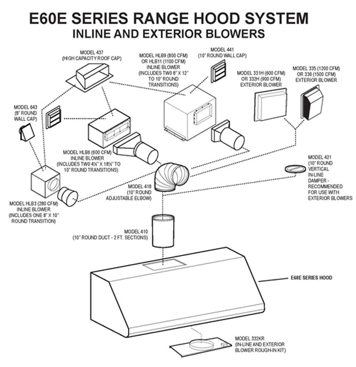 Broan E60E30SS Range Hood Parts breakout large